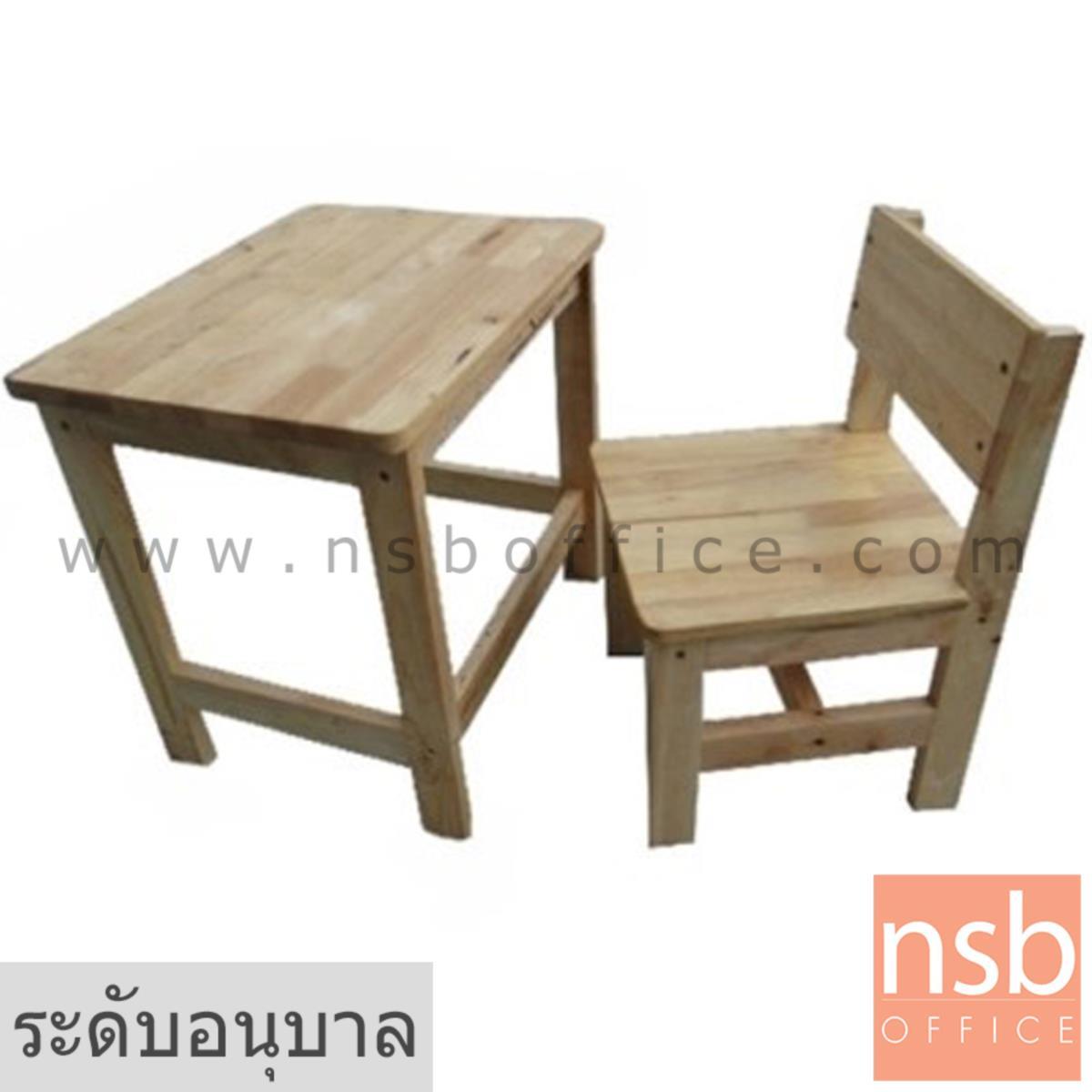 A17A062:ชุดโต๊ะและเก้าอี้นักเรียนไม้พาราล้วน รุ่น MAINE (เมน)  ระดับอนุบาล