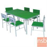 A17A026:ชุดโต๊ะและเก้าอี้กิจกรรมอนุบาล ขากลม