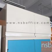 E26A004:ตู้เหล็กแขวนผนัง 2 บานเปิดใหญ่ NP-105