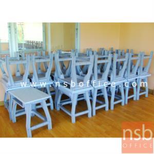 ชุดโต๊ะนักเรียนพลาสติก ทรงสี่เหลี่ยม รุ่น TH-1M ระดับชั้นประถม:<p>1 ชุดประกอบด้วยโต๊ะ + เก้าอี้ /โต๊ะขนาด 60W*40D*67H cm. /เก้าอี้ขนาด 39W*38D*38H1(สูงถึงที่นั่ง)*68.5H2(สูงถึงพนักพิง) cm. / โต๊ะผ่านการรับรองผลิตภัณฑ์อุตสาหกรรม มอก.1494-2541 &ndash; เก้าอี้ผ่านการรับรองผลิตภัณฑ์อุตสาหกรรม มอก.1495-2541 /โครงสร้างผลิตจากพลาสติก(POLYPROPYLENE) เป็นระบบ FULLY KNOCKDOWN 100% สามารถถอดเปลี่ยนได้ทุกชิ้น มีความปลอดภัยสูง มุมเหลี่ยมไม่คม มีสีสันให้เลือก 6 สีคือสีเทา และสีสัน(มี 5 สี) **ราคาไม่เท่ากัน</p>