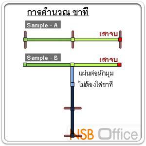 """พาร์ทิชั่นแผงแบบทึบล้วน P-01-NSB ความสูง 180 ซม.พร้อมเสาเริ่ม:<p>พาร์ติชั่นแบบผ้าทึบล้วน สูง 180 ซม. มีความกว้าง&nbsp;7 ขนาด คือ 60/80/90/100/120/135 และ150&nbsp;ซม. มี 2แบบคือ แบบมีกล่องร้อยสายไฟและไม่มีกล่องร้อยสายไฟ<span style=""""text-decoration: underline;""""><br /></span></p>"""