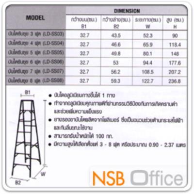 บันไดเอนกประสงค์ SANSUI LD-TSS (3-8 ขั้น รุ่นประหยัด):<p>รับน้ำหนักได้ 100 กิโล บันไดอลูมิเนียม ยี่ห้อ SANSUI มีให้เลือก 6 ขนาด ตั้งแต่ 3-8 ฟุต เหมาะกับงานภายในบ้าน มีถาดสีเหลืองด้านบน</p>
