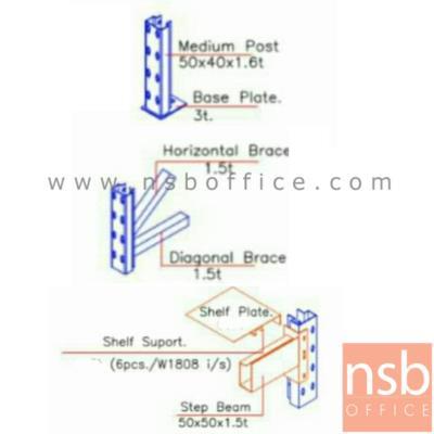 """ชั้นเหล็ก MD-400 ขนาด 180W*50D*200H ซม. (แผ่นชั้นเหล็ก 400 kg/ชั้น)  :<p><span><span>ขนาด&nbsp;</span><span id=""""ctl00_ContentCenter_lstProducts_ctrl0_pnlWidth"""">100<span>W*</span>&nbsp;45</span><span id=""""ctl00_ContentCenter_lstProducts_ctrl0_pnlDepth""""><span>D*</span>&nbsp;</span><span id=""""ctl00_ContentCenter_lstProducts_ctrl0_pnlHeight"""">200<span>H</span>&nbsp;</span><span>cm&nbsp;</span><span class=""""show-description"""">&nbsp;/ ผลิต 4 แผ่นชั้นและ 5 แผ่นชั้น ปรับระดับได้ / รับน้ำหนัก 400 KG ต่อชั้น</span><br /></span></p>"""