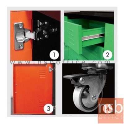 ตู้เหล็กไซด์บอร์ด 120W*45D*45H cm. (4 ลิ้นชัก) ล้อเลื่อน รุ่น MBS-124 :<p>ขนาด 120W*45D*45H cm. โครงตู้สีดำผลิตหน้าบาน 2 สี สีเขียว / สีส้ม , ล้อตู้สามารถล็อคได้</p>