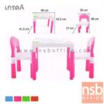 B10A069:ชุดเก้าอี้พลาสติกเด็ก รุ่น FAMILY-SET_CHAIR (ประกอบด้วยโต๊ะ 1 เก้าอี้ 2 )